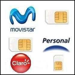 Get your cell phone number sim card from Argentina now
