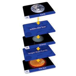 Resources Solar System Linkology Educational Science Card Game Age 7